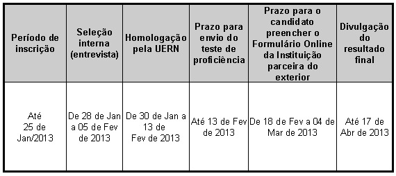 Cron EUA HBCU