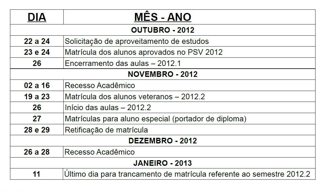 Datas  Importantes - 2012.2