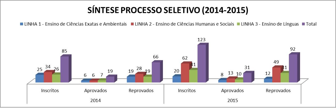 seleção 2014-2015