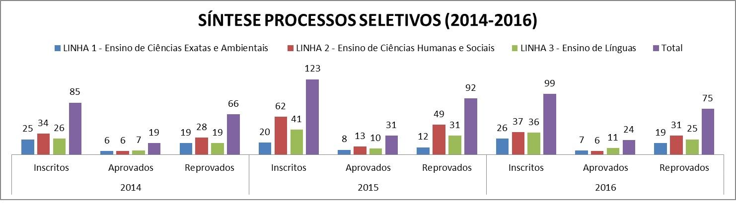 seleção 2014-2016